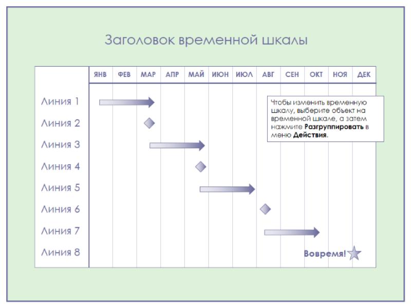 Временная шкала для многоэтапного проекта на 3 месяца