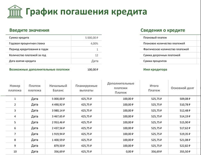 График погашения кредита