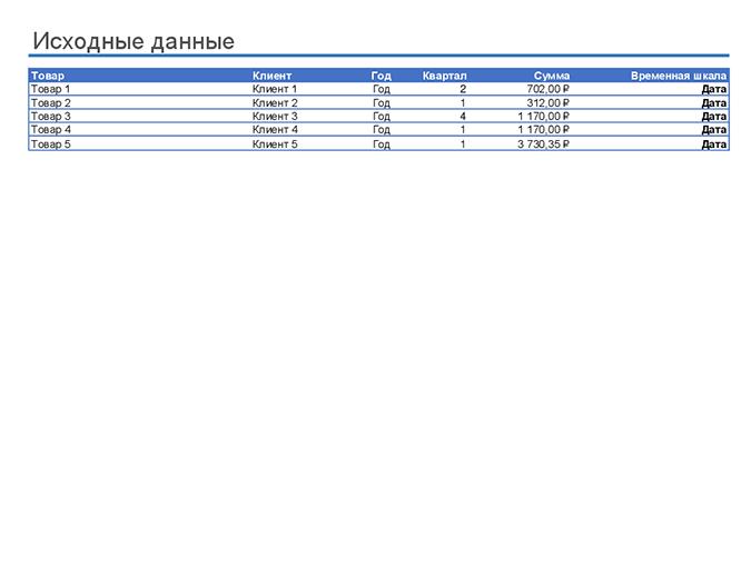 Пример отчета сводной таблицы