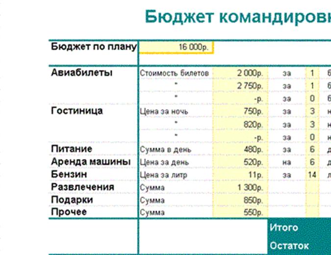 Бюджет командировки