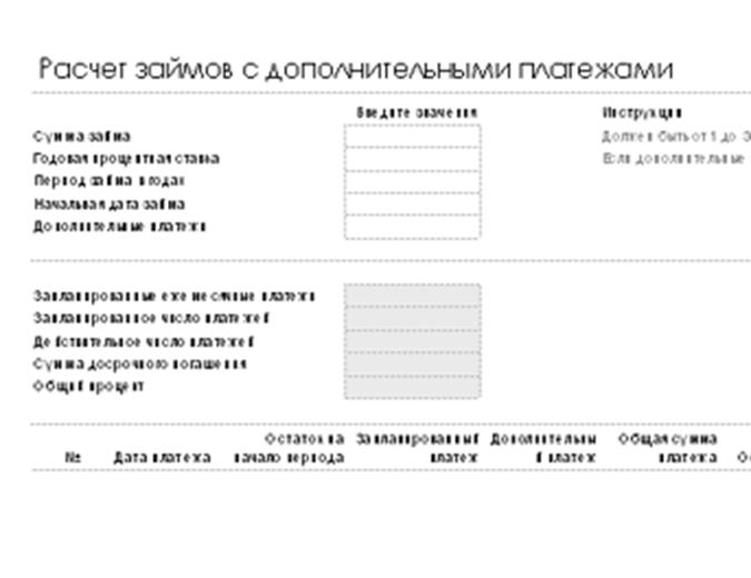 Расчет займов с дополнительными платежами