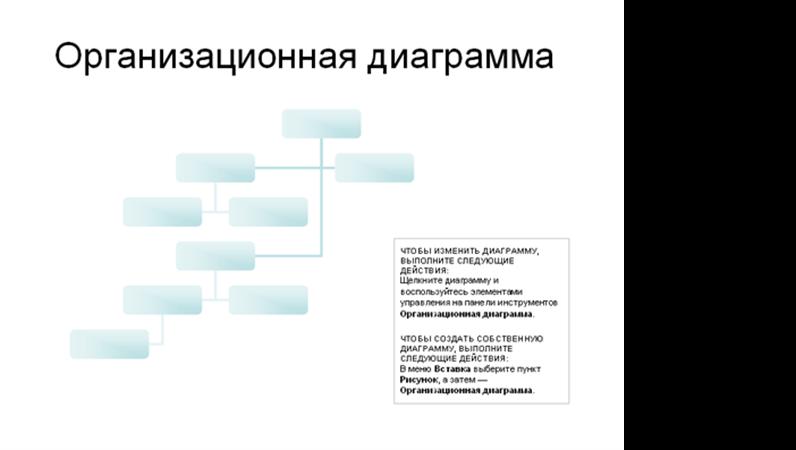Сложная организационная диаграмма