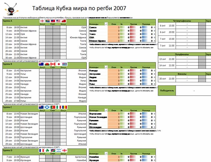 Таблица Кубка мира по регби 2007