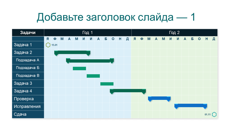 Синяя диаграмма Ганта на два года