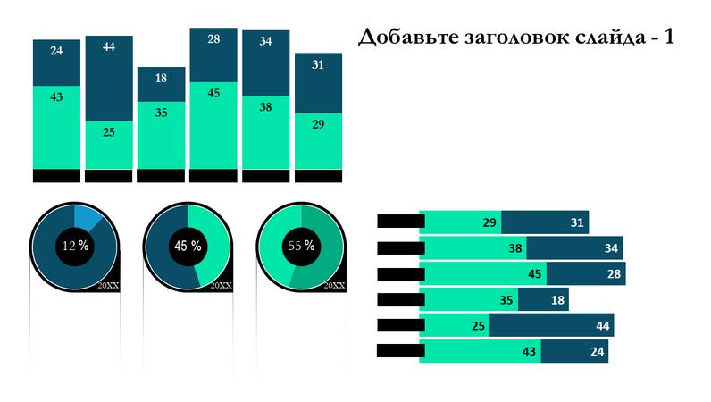 Панель мониторинга с линейчатыми и круговыми диаграммами