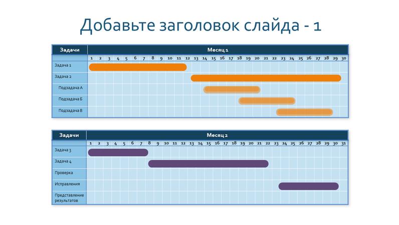 Диаграмма Ганта на два месяца