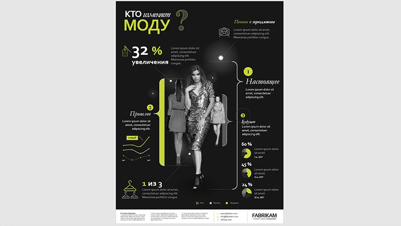 Плакат с инфографикой о моде