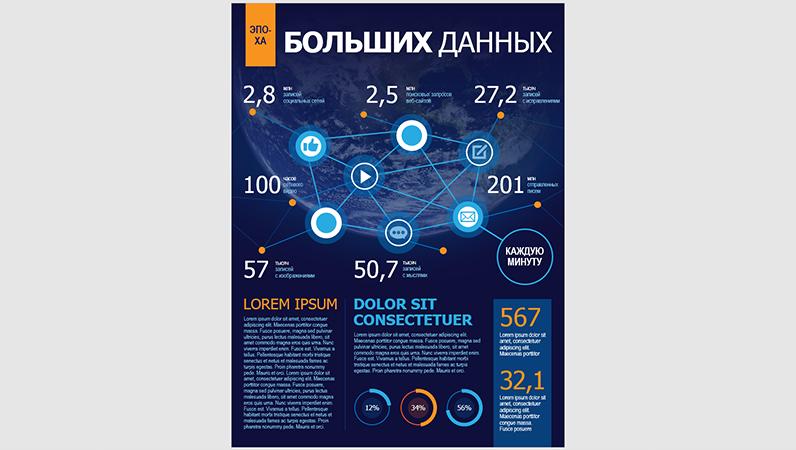 Плакат с инфографикой о технологиях