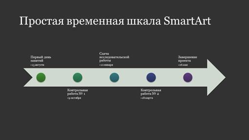 Слайд с временной шкалой SmartArt (белый на темно-сером фоне, широкоэкранный формат)