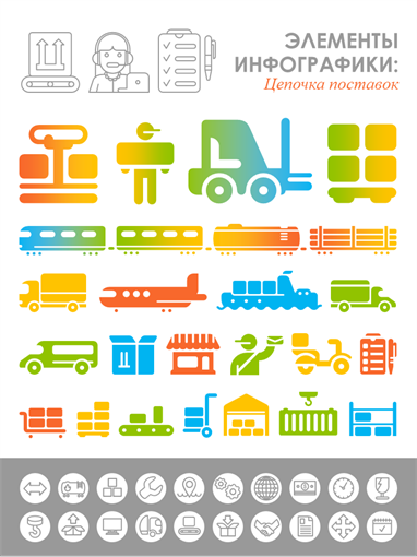 Инфографика цепочки поставок