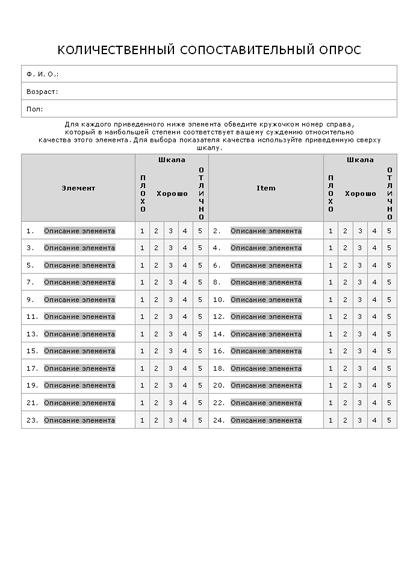 Количественный сопоставительный опрос