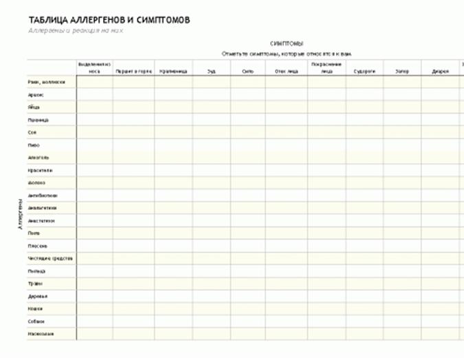 Таблица аллергенов и симптомов