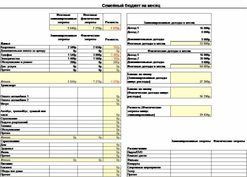Семейный бюджет на месяц