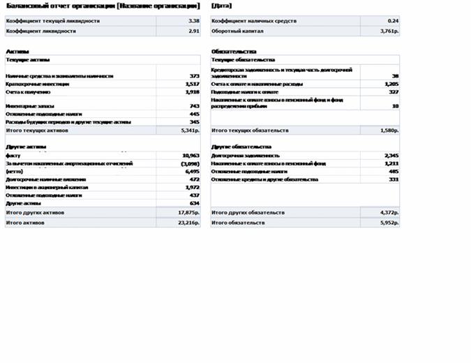 Балансовый отчет с пропорциями и показателями оборотного капитала