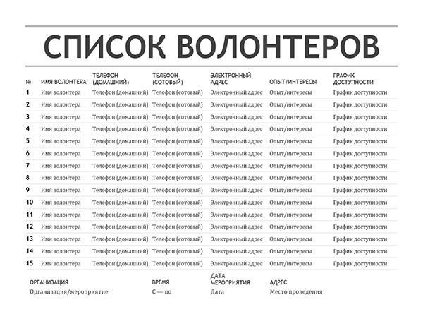Список волонтеров