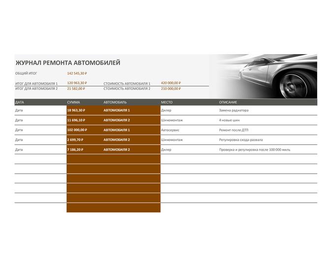 Журнал учета ремонтов автомобилей