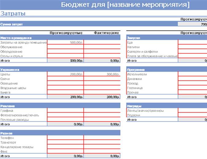 Бюджет мероприятия