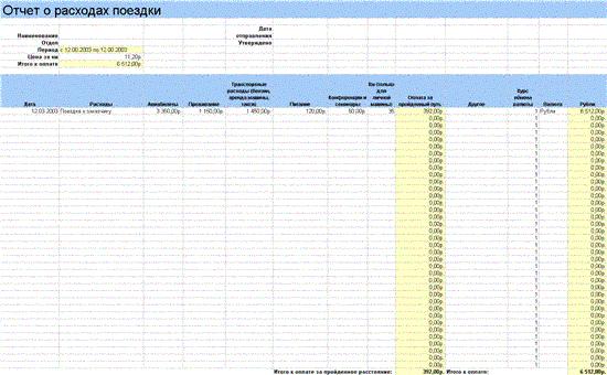 Отчет о расходах поездки