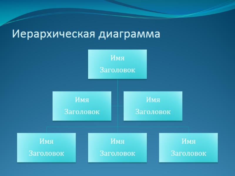 Иерархическая диаграмма