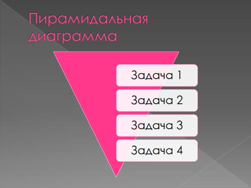 Пирамидальная диаграмма