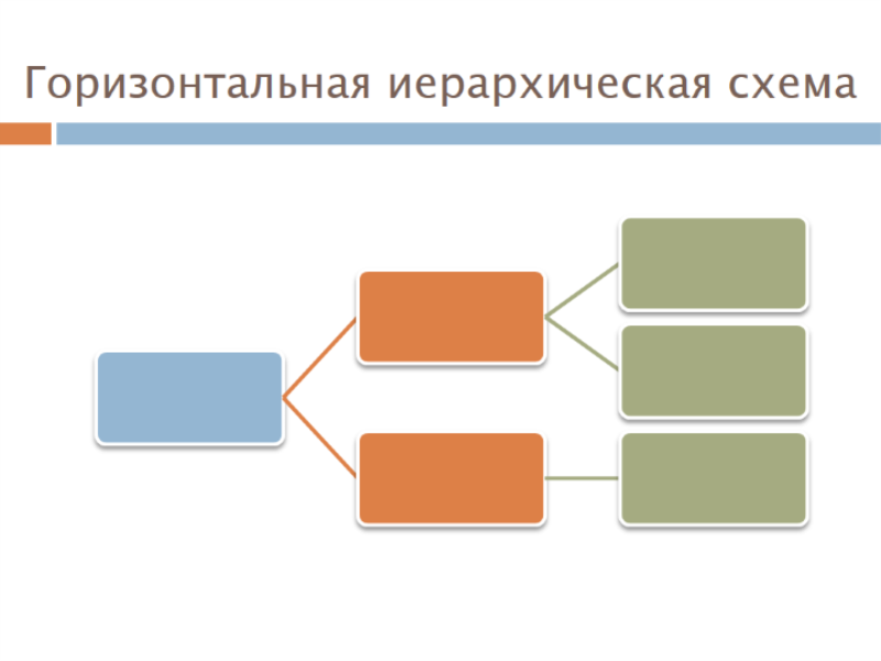 Горизонтальная иерархическая схема