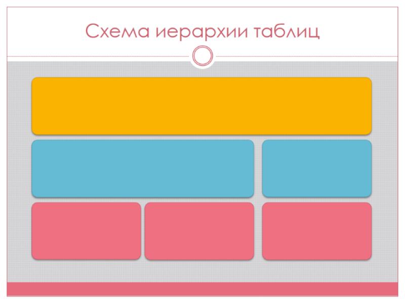 Схема иерархии таблиц
