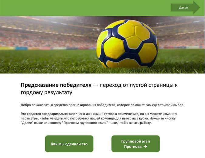 Международный турнир по футболу среди женщин