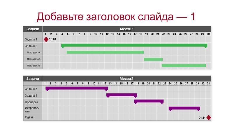Диаграмма Ганта на много месяцев