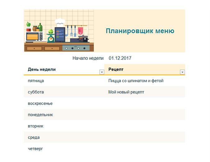 Планировщик ежедневного меню
