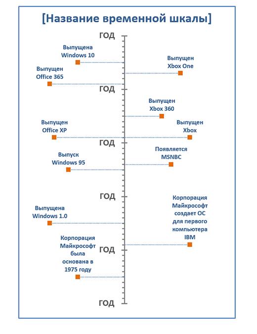 Вертикальная временная шкала