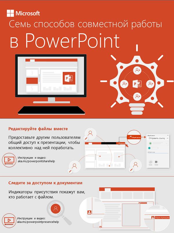 7способов совместной работы в PowerPoint