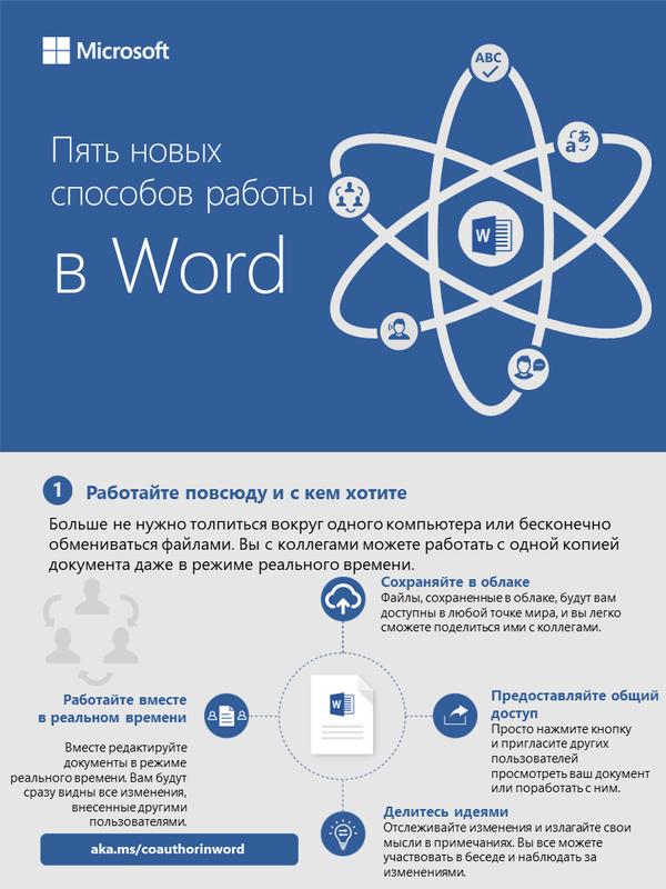 5новых возможностей в Word