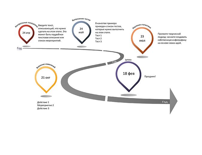 Инфографическая временная шкала