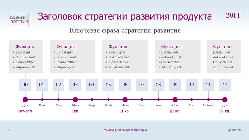 Временная шкала плана разработки продукта (светлая)