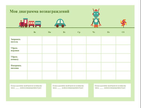 Диаграмма вознаграждений (с понедельника по пятницу)
