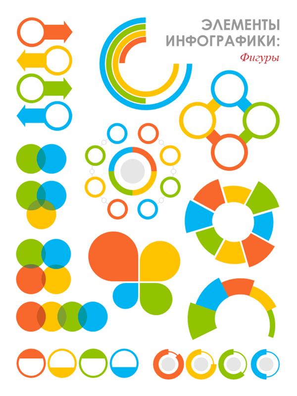 Фигуры инфографики