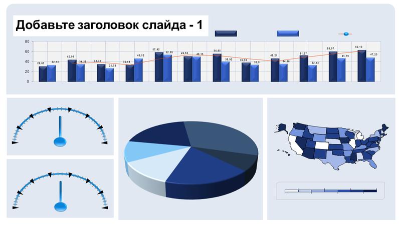 Панель мониторинга с диаграммами для США
