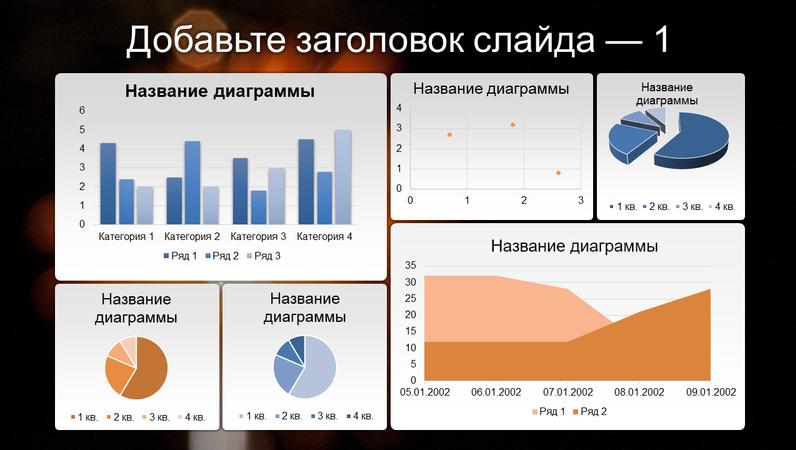 Панель мониторинга с шестью диаграммами