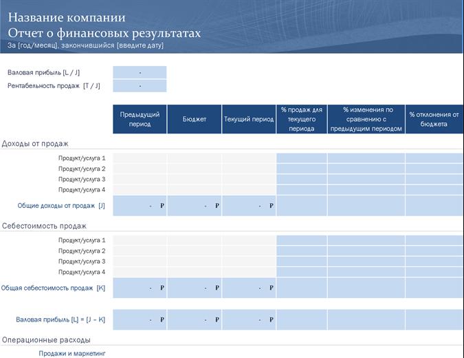 Отчет о финансовых результатах для малого бизнеса