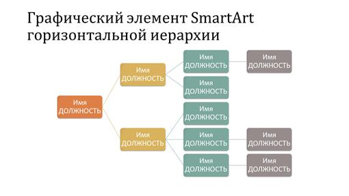 Слайд с организационной диаграммой с горизонтальной иерархией (цветное на белом, широкоэкранный формат)