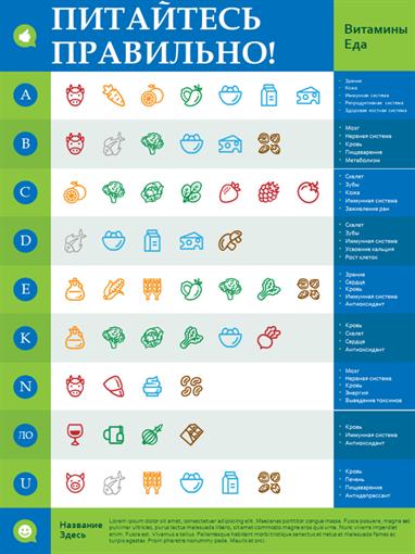 Плакат с инфографикой о питании