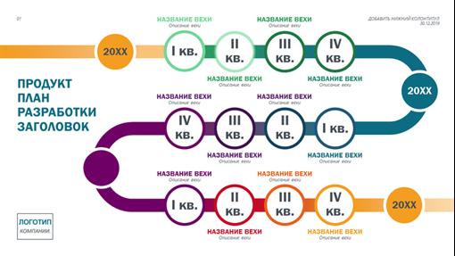 Красочная временная шкала плана разработки продукта