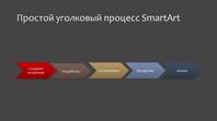 Слайд с диаграммой процесса (оформление с шевронами, широкоэкранный формат)