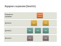 Иерархическая организационная диаграмма (широкоэкранный формат)