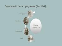Схематическое изображение процесса в виде радиального списка с рисунками (SmartArt) (широкоэкранный формат)