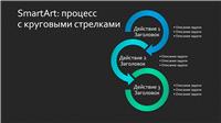 """Слайд """"SmartArt: процесс с круговыми стрелками"""" (оттенки синего и зеленого цветов на черном фоне), широкоэкранный"""