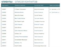 Список контактов клиентов