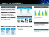 Плакат научного проекта