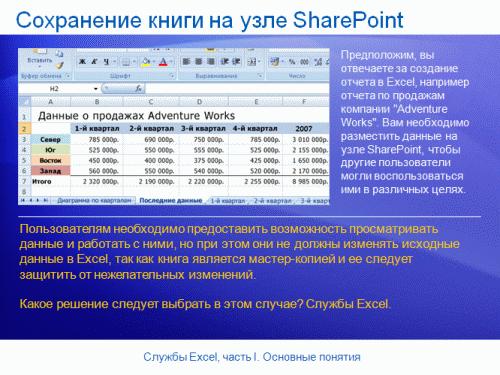 """Учебная презентация: SharePoint Server 2007, службы Excel, часть I, """"Основные понятия"""""""