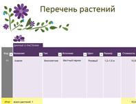 Садовый планировщик